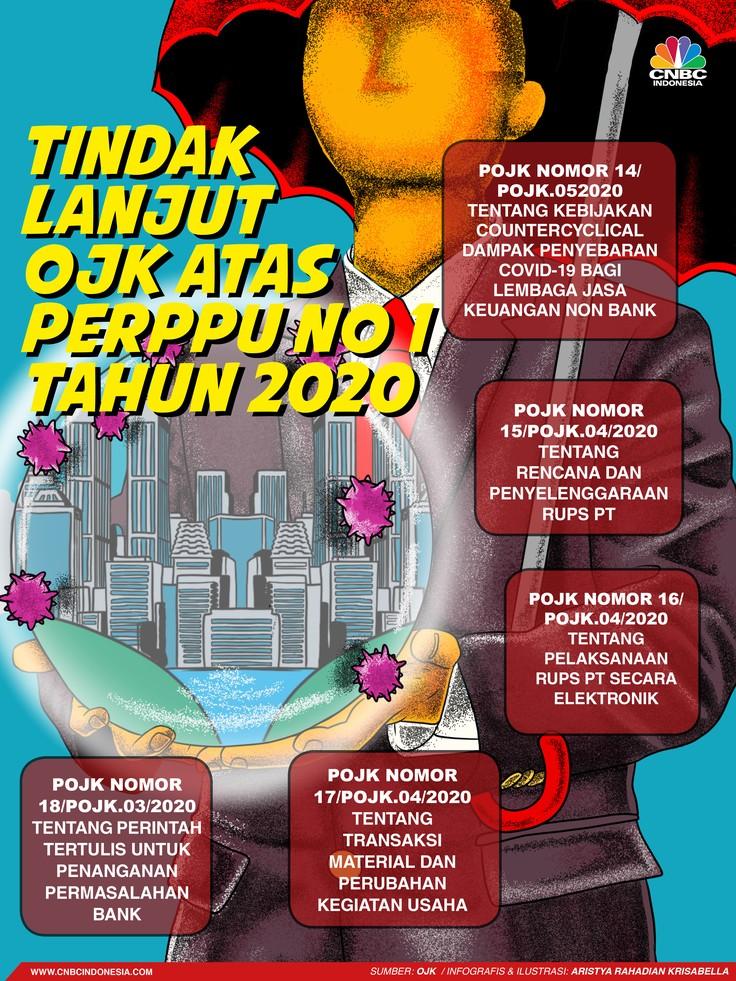 Infografis/ tindak  lanjut ojK atas perpu no.1 tahun 2020/Aristya Rahadian Krisabella