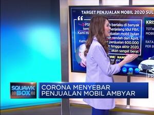 Corona Menyebar, Penjualan Mobil Ambyar