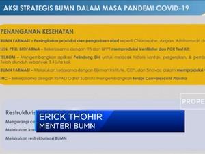 Ini Strategi Erick Thohir untuk BUMN di Era Covid 19