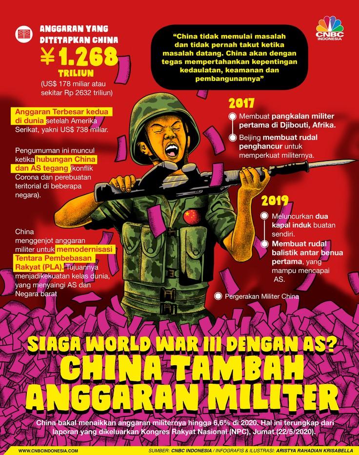 Infografis/Siaga World War III dengan AS? China Tambah Anggaran Militer/Aristya Rahadian Krisabella