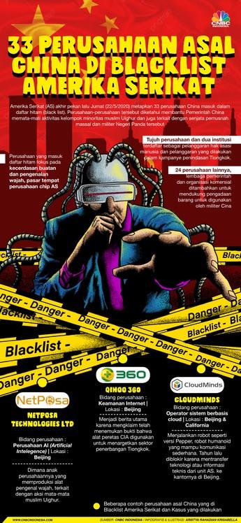 33 Perusahaan China Kena Blacklist Donald Trump