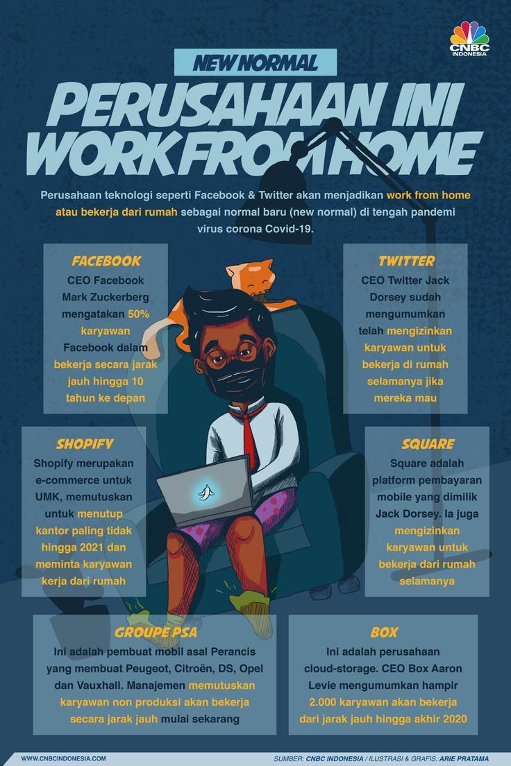 Infografis: Perusahaan Besar Ini Buat Work From Home Sebagai New Normal