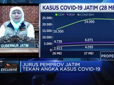 PSBB Berakhir Besok, Malang Raya Bersiap New Normal