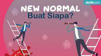 Podcast Tolak Miskin: New Normal Buat Siapa?