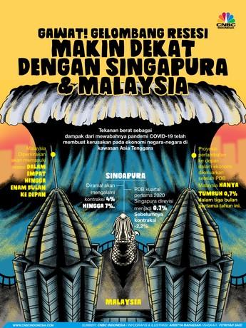 Seram! Hantu Resesi Makin Dekati Singapura & Malaysia