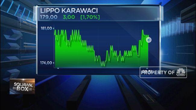 LPKR Efek Covid-19, Lippo Karawaci Batasi Operasional Bisnis