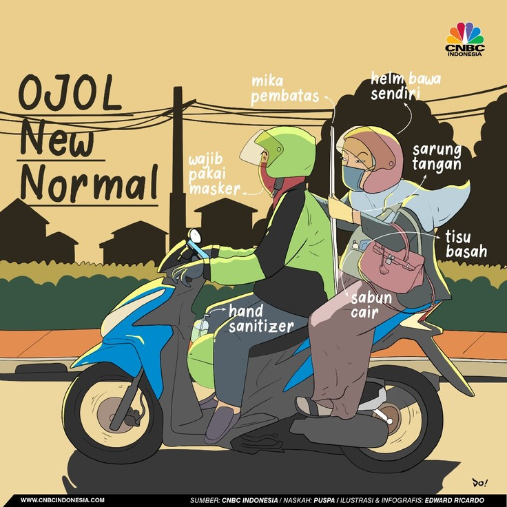 Infografis/ Ojek Online New Normal/ Edward Ricardo