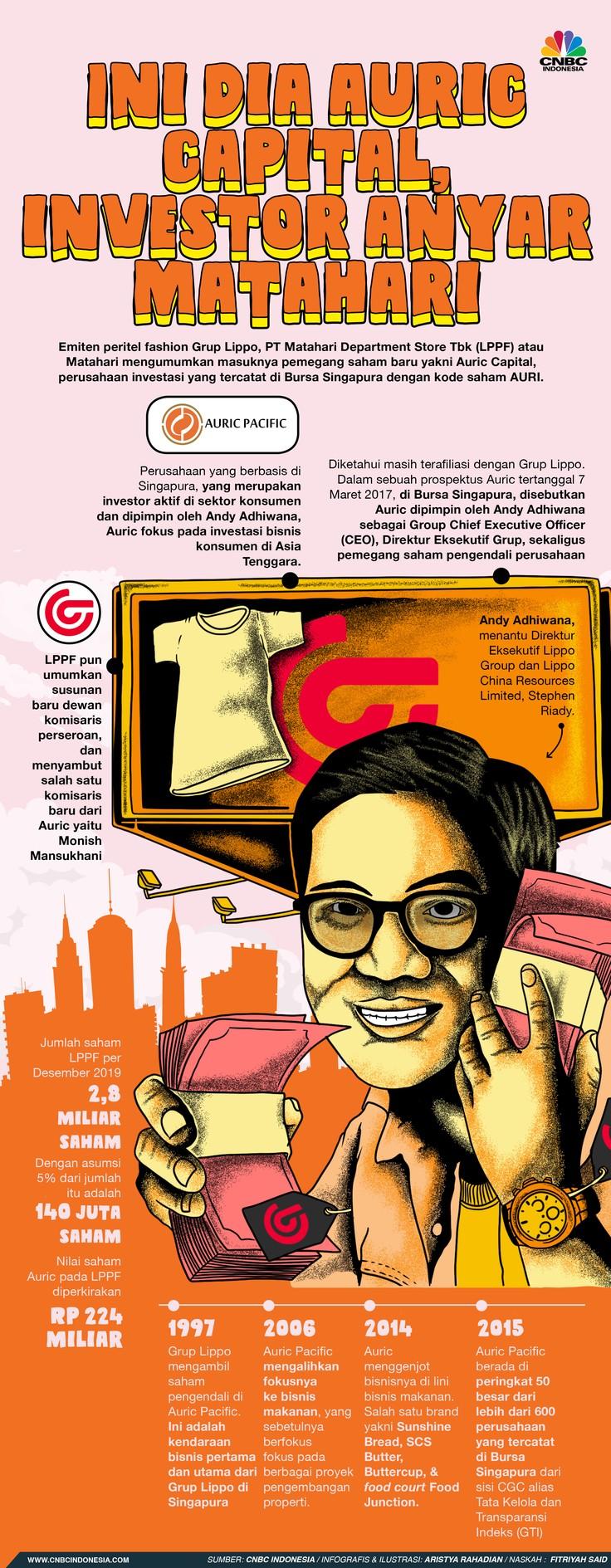 Infografis/Ini dia auric capital, investor anyar Matahari/Aristya Rahadian Krisabella