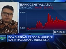 Analis: Pasar Respon Negatif Kabar BCA Akuisisi Rabobank
