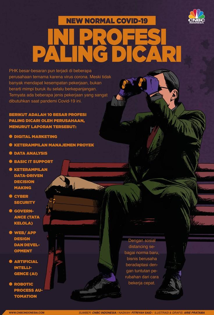 Infografis: New Normal Covid-19, Ini Profesi Paling Dicari
