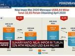 Impor Ajlok, Neraca Dagang RI Mei 2020 Surplus USD 2,09 M