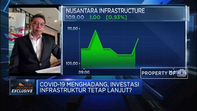 META Genjot Kinerja & Pendanaan, META Gandeng Investor Asing