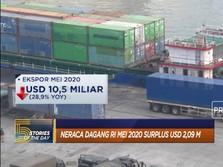 Neraca Dagang Mei 2020 Surplus Hingga BI7DRR Dipangkas 25bps