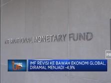 Ekonomi Global Terjangkit Covid-19