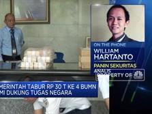 Suntikan Rp 30 T, Katalis Investor Asing Lepas Saham Bank