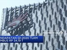 Laba Bersih Q1-2020 Telkom Capai Rp 5,86 Triliun