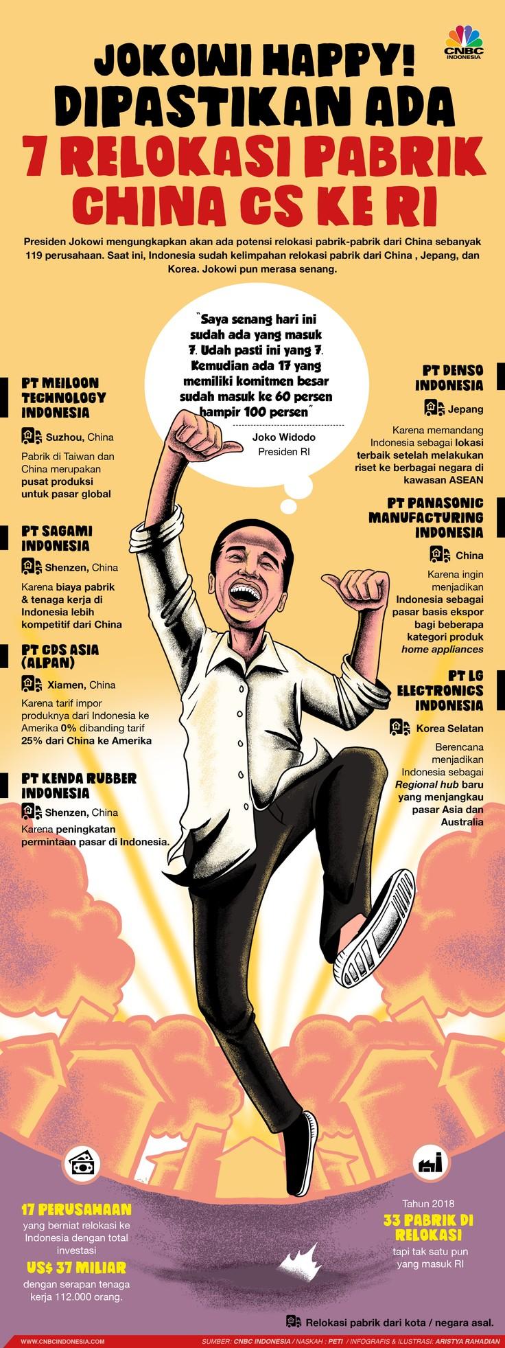 Jokowi Happy! Dipastikan Ada  7 Relokasi Pabrik China Cs ke RI