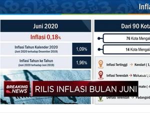 BPS: Inflasi Juni 2020 Capai 0,18% (mom)