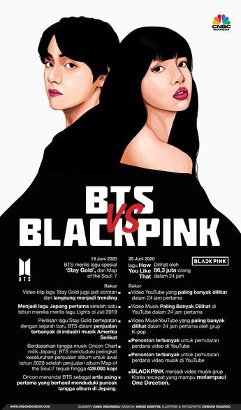BTS vs BLACKPINK, Siapa yang Lebih Popular?