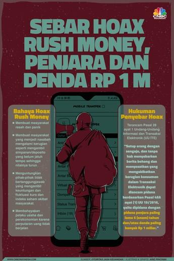 Penjara & Denda Rp 1 M Menanti Penyebar Hoaks Rush Money