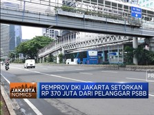Pemprov DKI Jakarta Setorkan Rp 370 Juta Dari Pelanggar PSBB