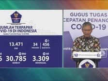 Tolong Pak Jokowi! Kasus Corona di Jatim Belum Terkendali