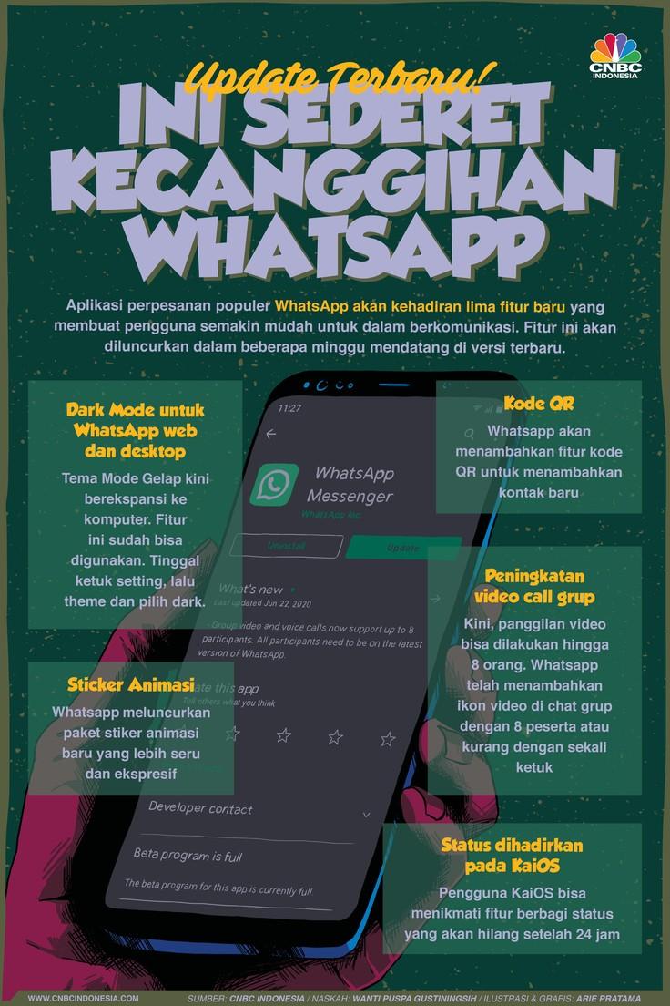 Infografis: Sederet Kecanggihan WhatsApp yang Punya Update Baru