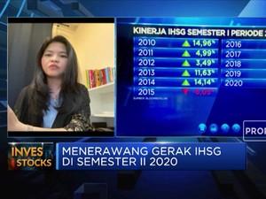 Teropong Gerak IHSG H2-2020 Sebelum Investasi di Pasar Modal