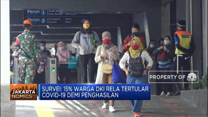 Waduh! Survey: 15% Warga Jakarta Rela Tertular Covid-19 Demi Penghasilan