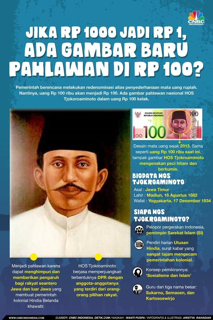 Infografis/Jakarta - Pemerintah berencana melakukan redenominasi alias penyederhanaan mata uang rupiah. Nantinya, uang Rp 100 ribu akan menjadi Rp 100. Ada gambar pahlawan nasional HOS Tjokoroaminoto dalam uang Rp 100 kelak?