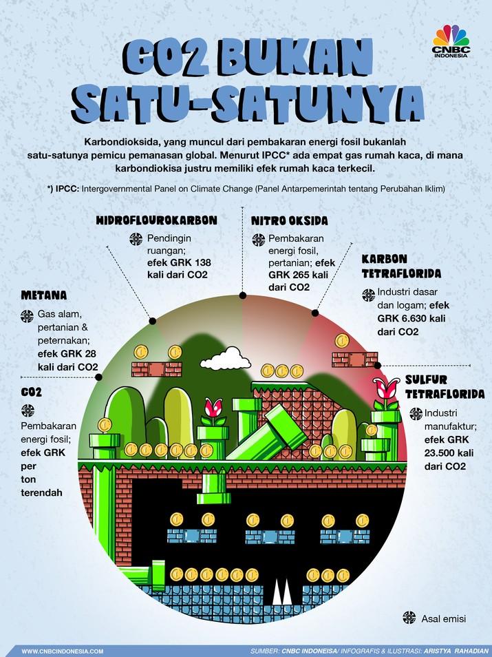 Infografis, Menuju Batu Bara Bersih