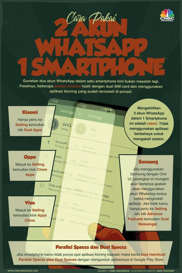 Infografis: Cara Pakai 2 WhatsApp Dalam 1 Smartphone di Android