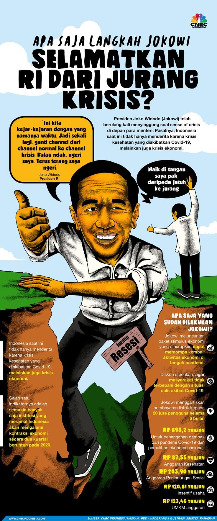 Infografis/Apa Saja Langkah Jokowi Selamatkan RI dari Jurang Krisis?