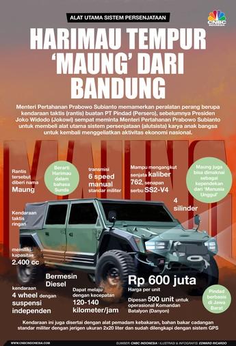 Ini Dia 'Harimau Tempur' Maung Tunggangan Prabowo