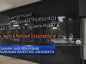 Ini 24 Saham Penyebab Penurunan Investasi Jiwasraya