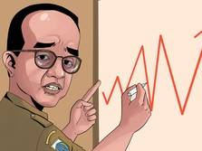 Pak Anies, DKI Pimpin Penambahan Kasus Covid-19 Dalam 5 Hari