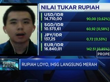 Rupiah Loyo, IHSG Terperosok ke Zona Merah