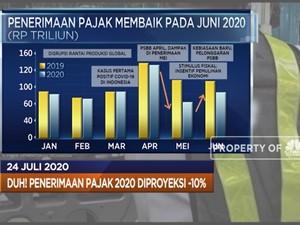 Penerimaan Pajak 2020 Minus Hingga Buffet Borong Saham Bank