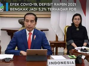 Efek Covid-19, Defisit RAPBN 2021 Bengkak Jadi 5,2% PDB