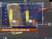 Defisit RAPBN 2021 Membengkak Hingga Harga Emas Rekor Lagi