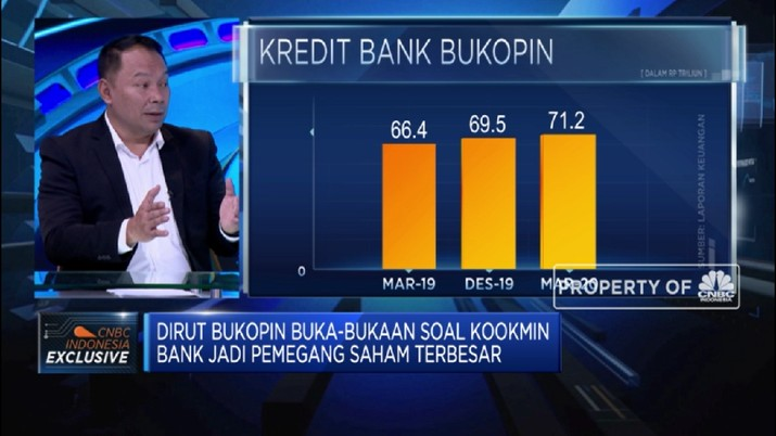 Digandeng Kookmin Bank, Bukopin Fokus Ke Sektor Ritel Berbasis Teknologi (CNBC TV )