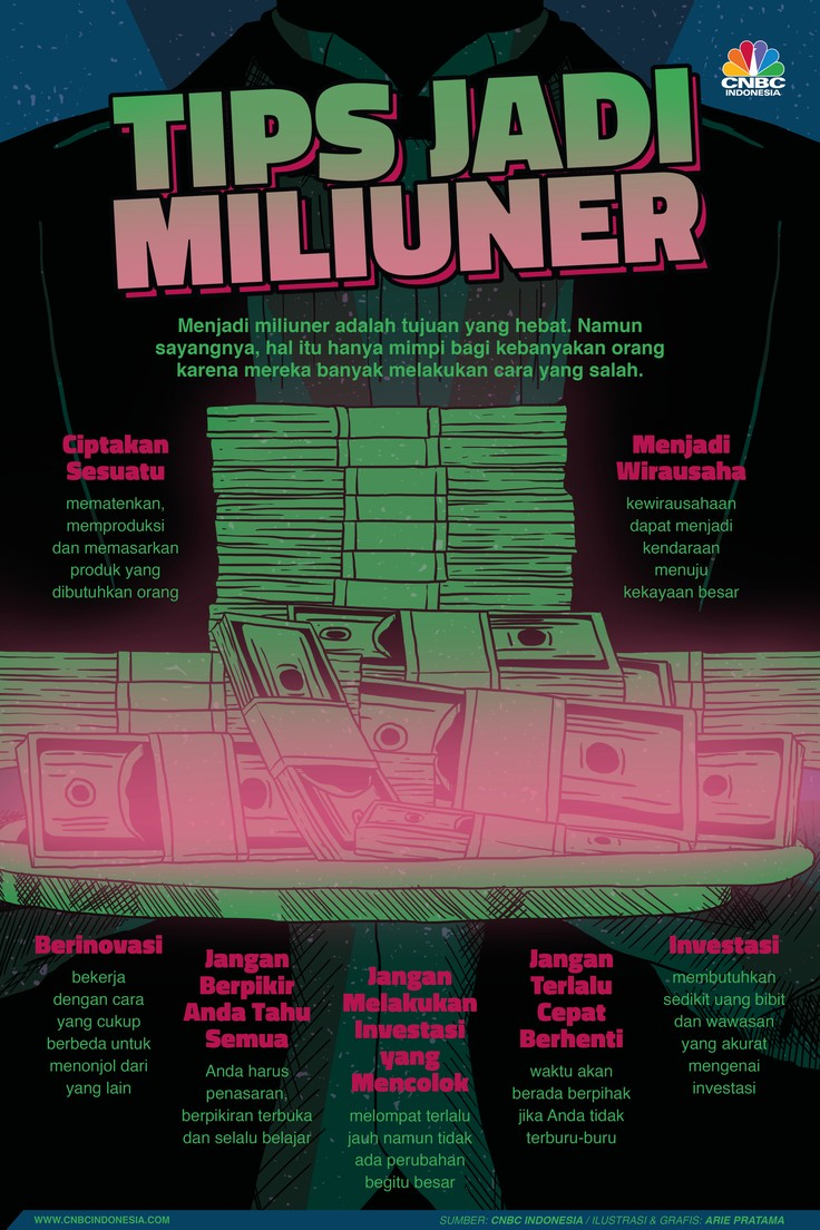 Infografis: Tips Jadi Miliuner Sukses