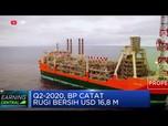 Q2-2020, BP Catat Rugi Bersih USD 16,8 M