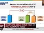 Ekonomi Terkontraksi 5,32%, Indonesia Resmi Resesi Teknikal