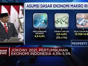 Defisit Anggaran 2021 Capai 5,5% dari PDB, Ini Alokasinya