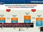 BPS: Juli 2020, Neraca Dagang RI Surplus USD 3,26 M