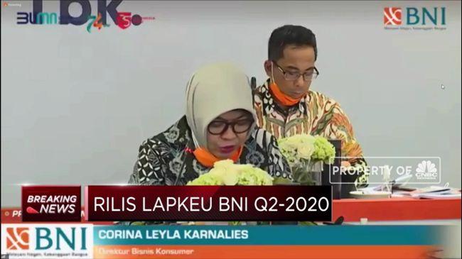 H1 2020 Bni Cetak Laba Bersih Rp 4 46 Triliun