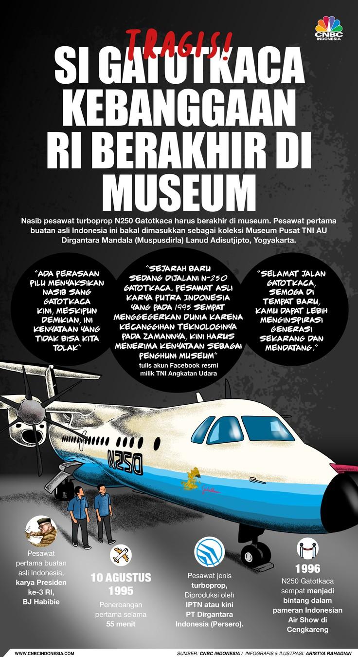 Infografis/ Tragis! si Gatotkaca kebanggaan RI berakhir di museum /Aristya Rahadian