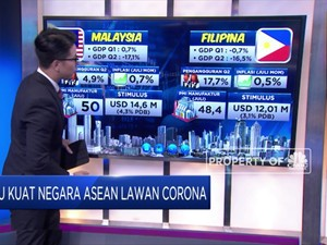 Adu Kuat Negara ASEAN Lawan Corona