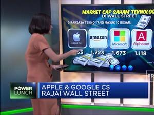 Apple & Google Cs Rajai Wall Street